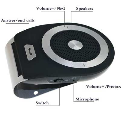 YETOR Car Speakerphone