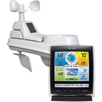 AcuRite 01512 Wireless Home Station for Indoor and Outdoor